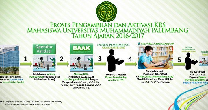1X2 KHS Online