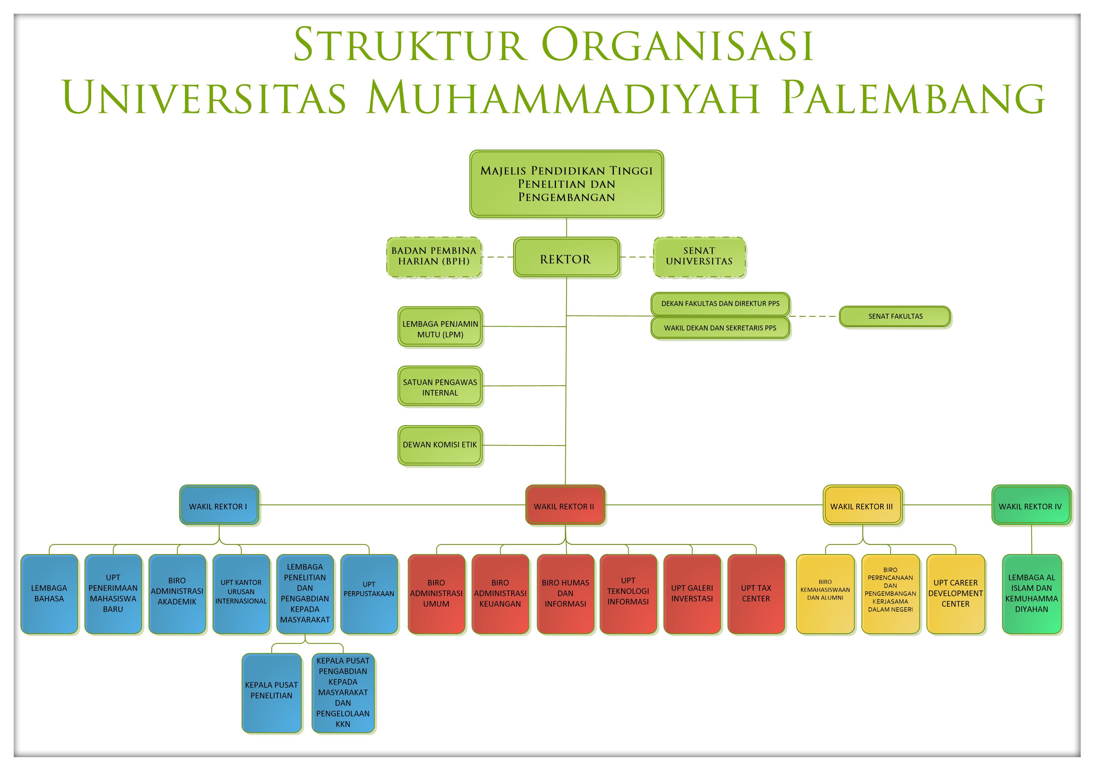 Struktur-Fix-2020