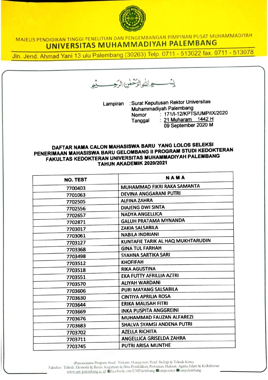 1 FK UM Palembang 2020 Tahap II